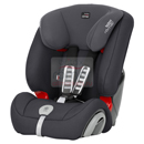 britax romer evolva 1-2-3 plus storm grey